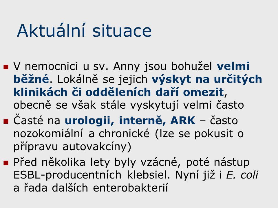Aktuální situace V nemocnici u sv. Anny jsou bohužel velmi běžné.