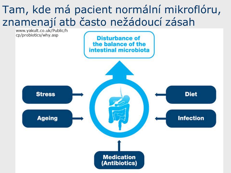 Tam, kde má pacient normální mikroflóru, znamenají atb často nežádoucí zásah www.yakult.co.uk/Public/h cp/probiotics/why.asp