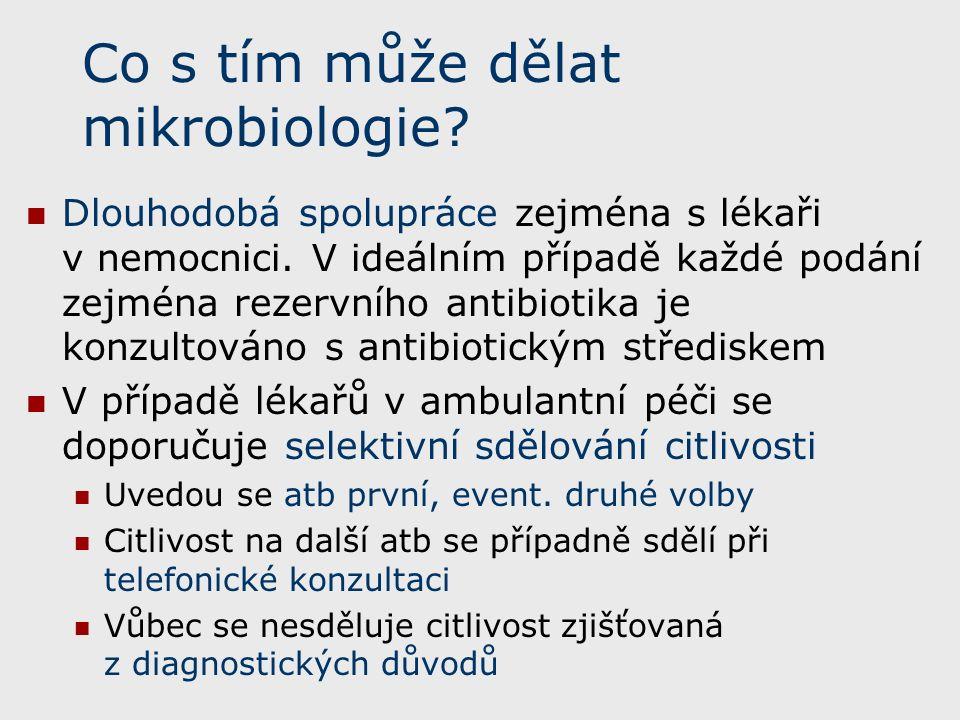 Co s tím může dělat mikrobiologie. Dlouhodobá spolupráce zejména s lékaři v.nemocnici.
