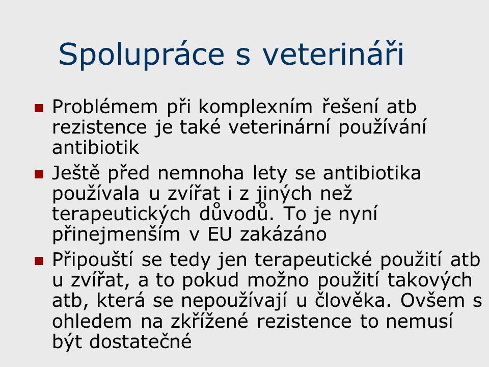 Spolupráce s veterináři Problémem při komplexním řešení atb rezistence je také veterinární používání antibiotik Ještě před nemnoha lety se antibiotika používala u zvířat i z jiných než terapeutických důvodů.
