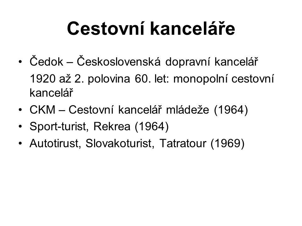 Cestovní kanceláře Čedok – Československá dopravní kancelář 1920 až 2. polovina 60. let: monopolní cestovní kancelář CKM – Cestovní kancelář mládeže (