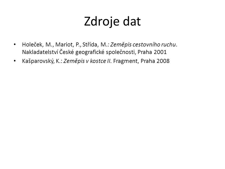 Zdroje dat Holeček, M., Mariot, P., Střída, M.: Zeměpis cestovního ruchu. Nakladatelství České geografické společnosti, Praha 2001 Kašparovský, K.: Ze