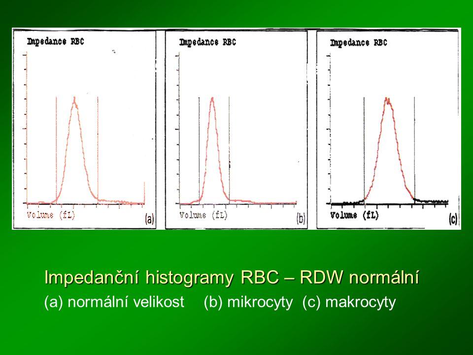 Impedanční histogramy RBC – RDW normální (a) normální velikost (b) mikrocyty (c) makrocyty