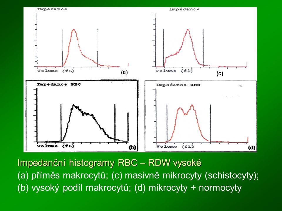 Impedanční histogramy RBC – RDW vysoké (a) příměs makrocytů; (c) masivně mikrocyty (schistocyty); (b) vysoký podíl makrocytů; (d) mikrocyty + normocyt
