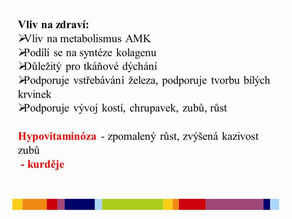Vliv na zdraví:  Vliv na metabolismus AMK  Podílí se na syntéze kolagenu  Důležitý pro tkáňové dýchání  Podporuje vstřebávání železa, podporuje tv