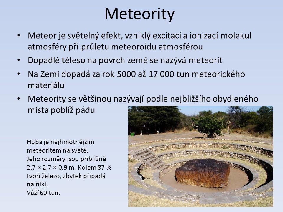 Meteority Meteor je světelný efekt, vzniklý excitaci a ionizací molekul atmosféry při průletu meteoroidu atmosférou Dopadlé těleso na povrch země se nazývá meteorit Na Zemi dopadá za rok 5000 až 17 000 tun meteorického materiálu Meteority se většinou nazývají podle nejbližšího obydleného místa poblíž pádu Hoba je nejhmotnějším meteoritem na světě.