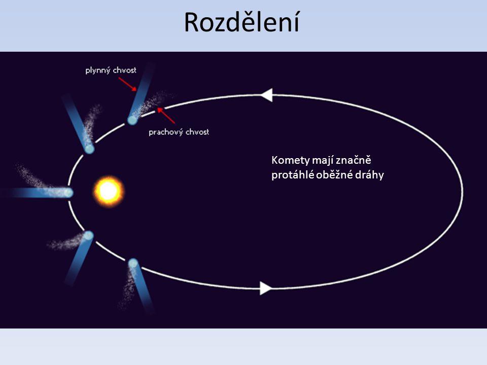 Rozdělení Pokud se objeví nová kometa, známe z krátkého pozorování jen malý úsek oběžné dráhy, proto se nejprve počítá její parabolická aproximace.