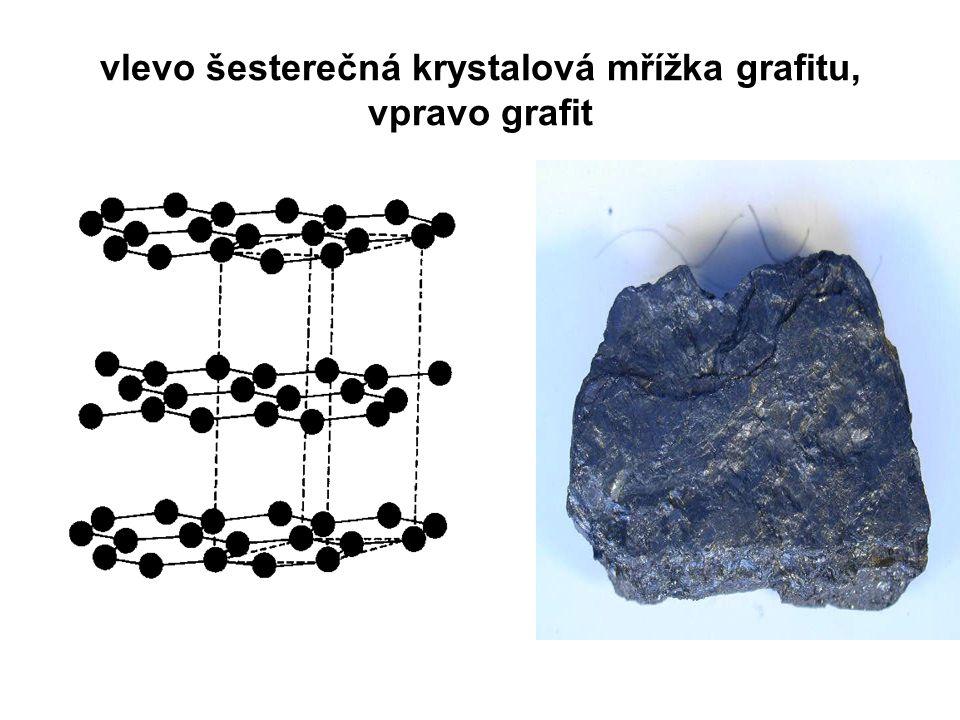 sloučeniny: silany (hydridy křemíku) –bezbarvé plyny nebo těkavé kapaliny –obecný vzorec SinH2n+2 (až do n=8) –extrémně reaktivní –na vzduchu se samovolně zapalují nebo explodují