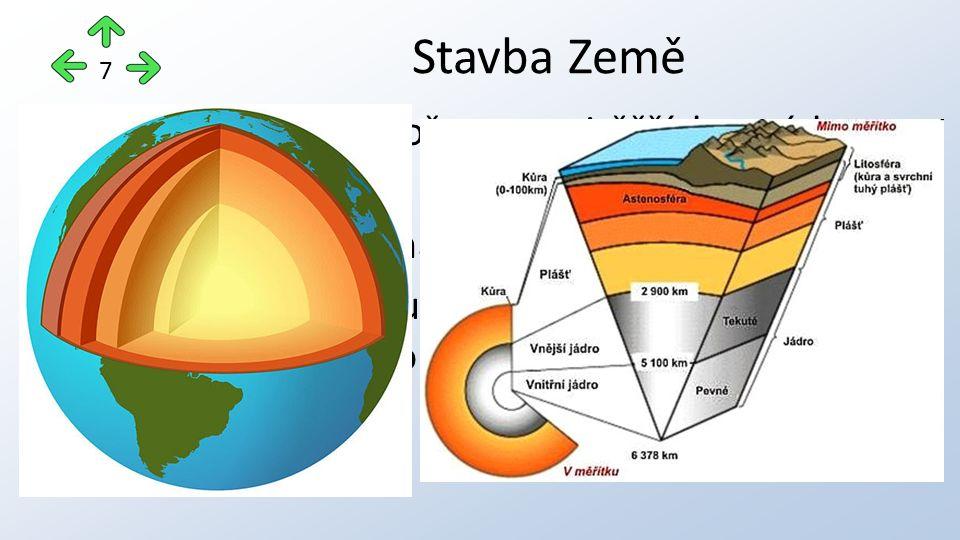 Zemské jádro je složeno z nejtěžších, ryzích kovů.