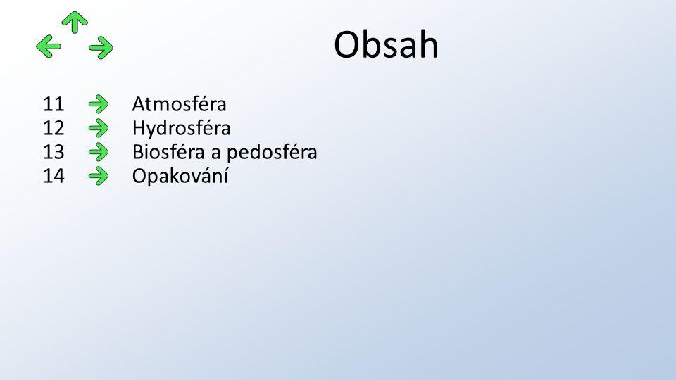 Obsah Atmosféra11 Hydrosféra12 Biosféra a pedosféra13 Opakování14