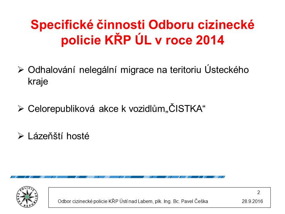 28.9.2016Odbor cizinecké policie KŘP Ústí nad Labem, plk.