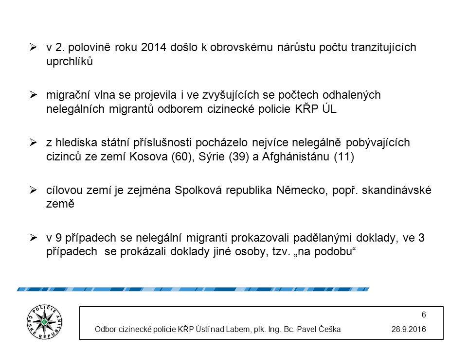 Příklady dobré praxe  Na dálnici D8 ve směru do SRN bylo kontrolováno dodávkové vozidlo VW Transporter maďarské registrační značky.