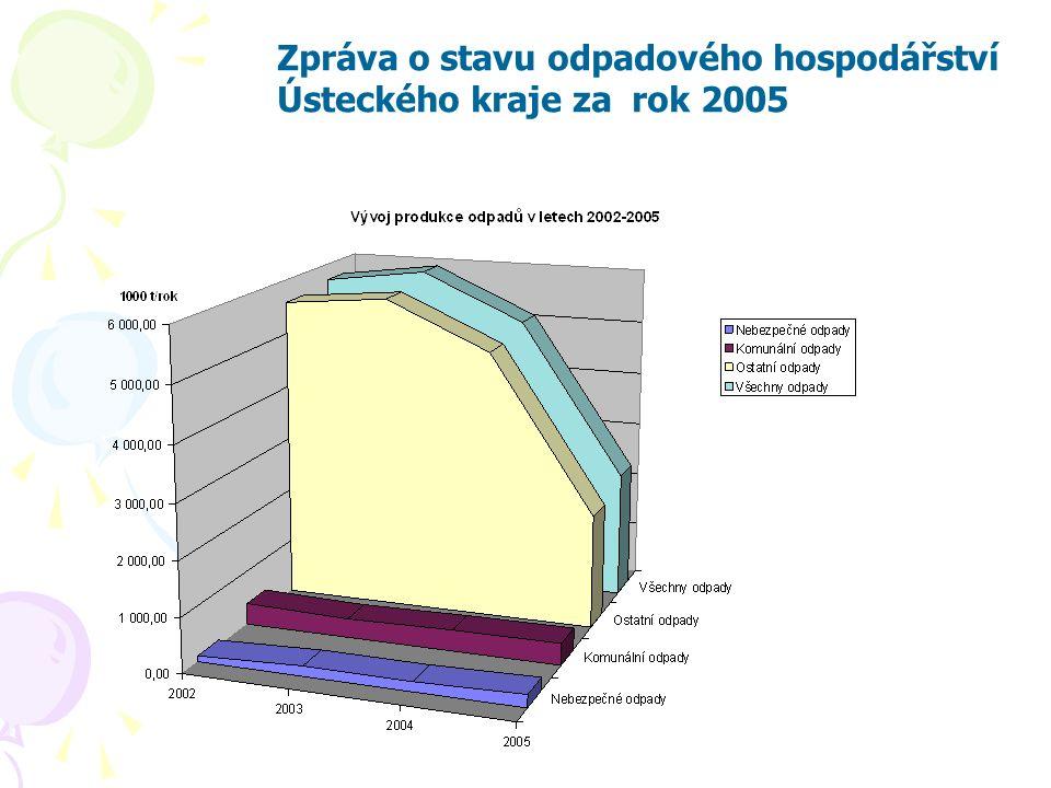 Zpráva o stavu odpadového hospodářství Ústeckého kraje za rok 2005