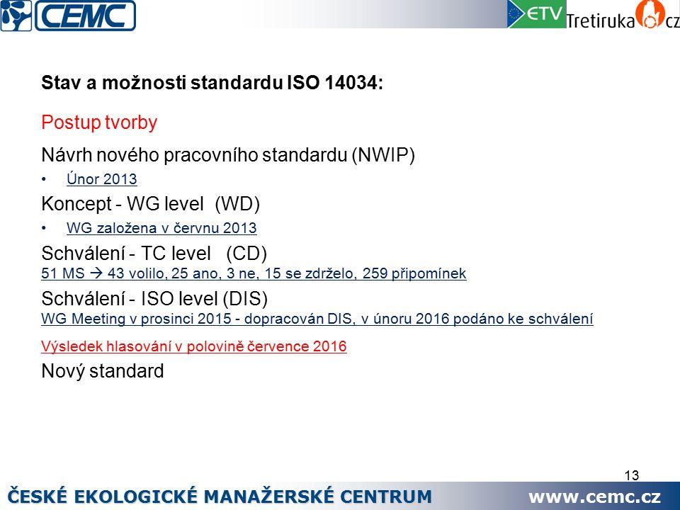 13 Stav a možnosti standardu ISO 14034: Postup tvorby Návrh nového pracovního standardu (NWIP) Únor 2013 Koncept - WG level (WD) WG založena v červnu 2013 Schválení - TC level (CD) 51 MS  43 volilo, 25 ano, 3 ne, 15 se zdrželo, 259 připomínek Schválení - ISO level (DIS) WG Meeting v prosinci 2015 - dopracován DIS, v únoru 2016 podáno ke schválení Výsledek hlasování v polovině července 2016 Nový standard ČESKÉ EKOLOGICKÉ MANAŽERSKÉ CENTRUM www.cemc.cz