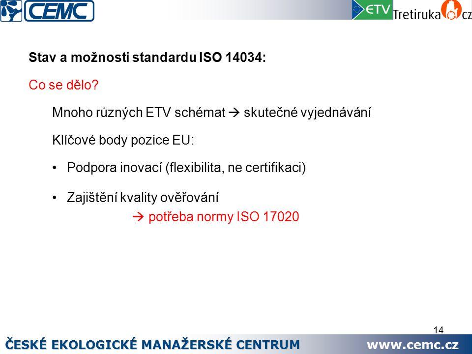 14 Stav a možnosti standardu ISO 14034: Co se dělo.