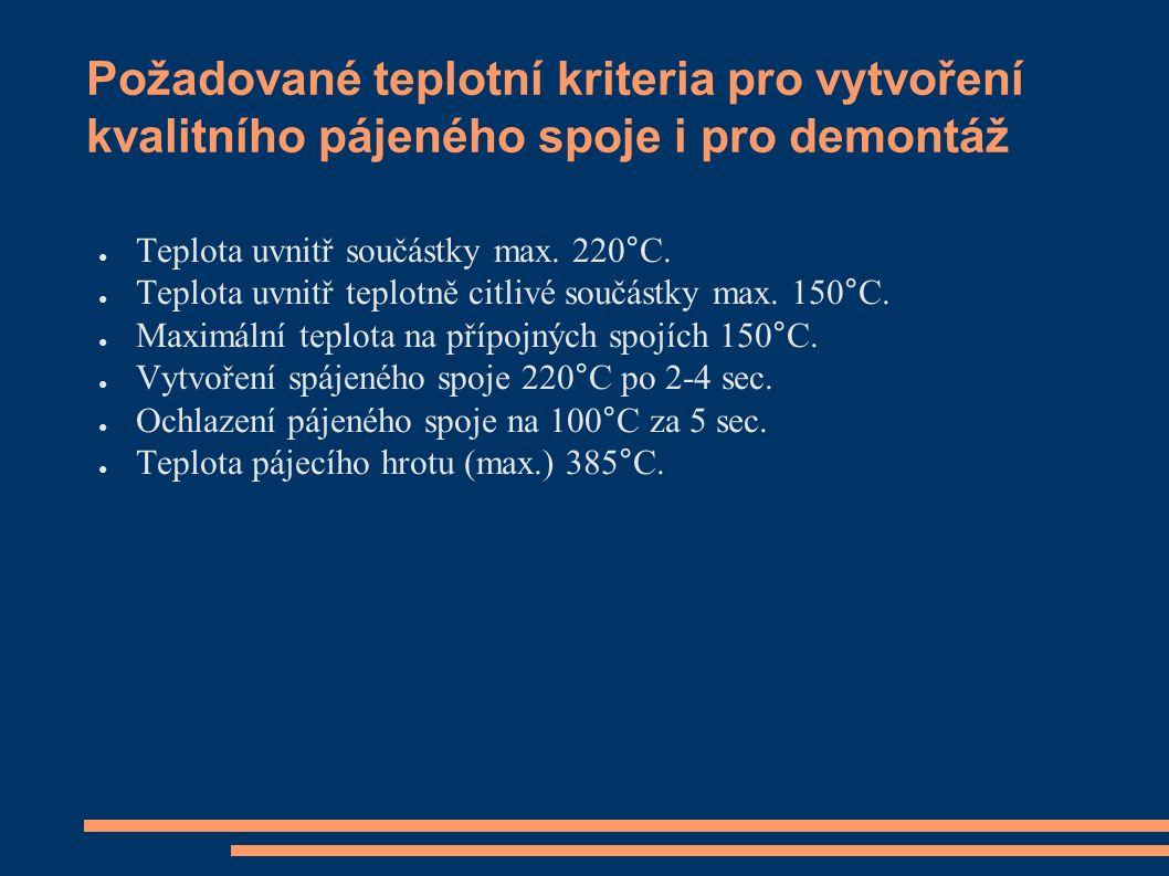 Požadované teplotní kriteria pro vytvoření kvalitního pájeného spoje i pro demontáž ● Teplota uvnitř součástky max.