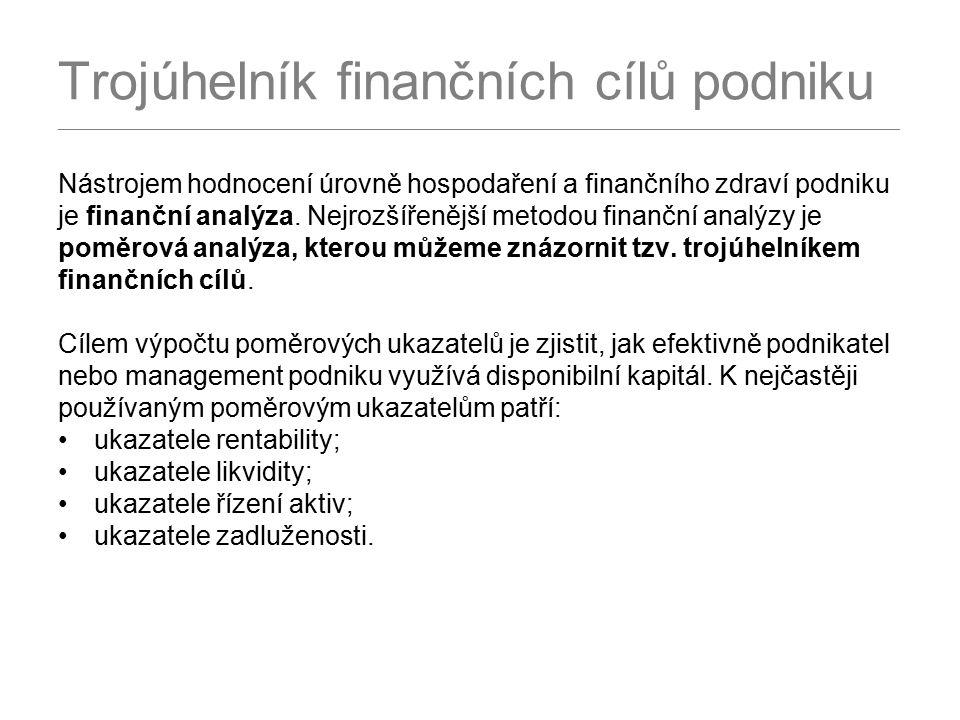 Trojúhelník finančních cílů podniku _______________________________________________________________________________________________ Nástrojem hodnocení úrovně hospodaření a finančního zdraví podniku je finanční analýza.