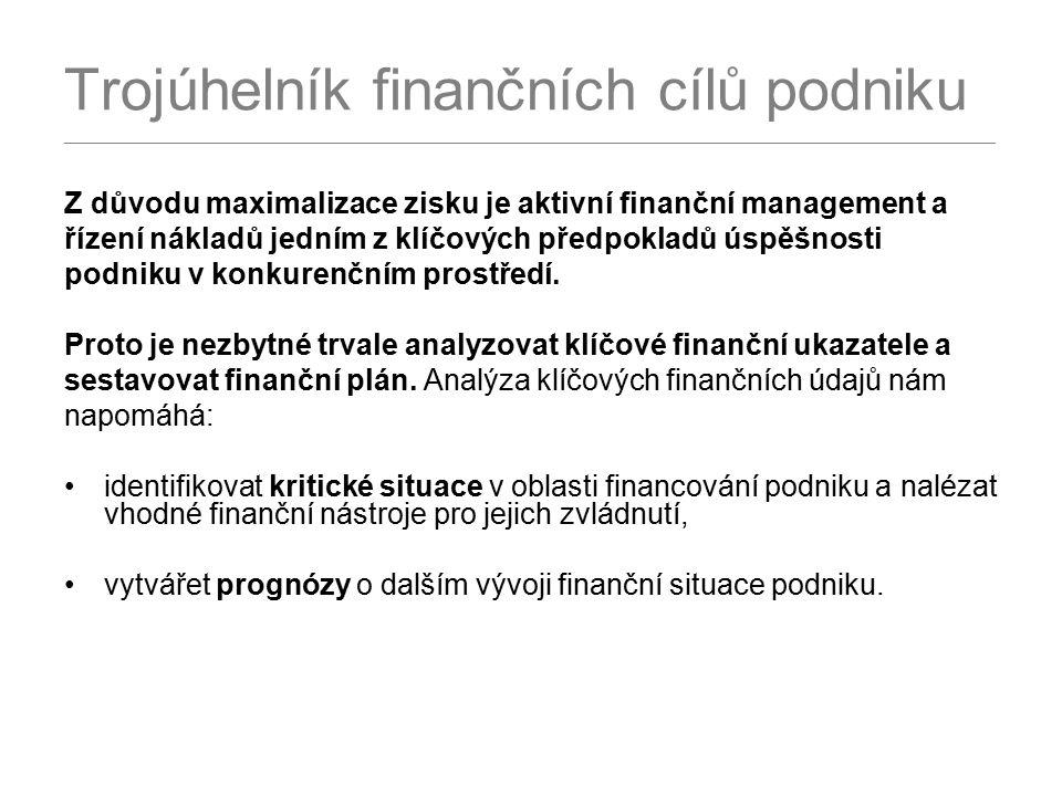 Trojúhelník finančních cílů podniku _______________________________________________________________________________________________ Z důvodu maximalizace zisku je aktivní finanční management a řízení nákladů jedním z klíčových předpokladů úspěšnosti podniku v konkurenčním prostředí.