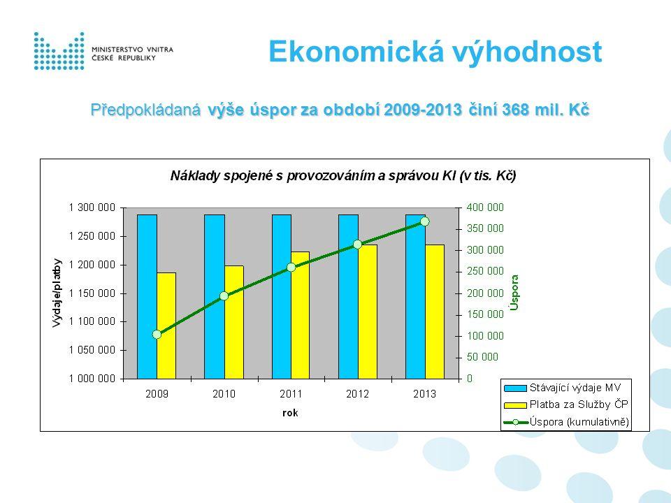 Ekonomická výhodnost Předpokládaná výšeúsporza období 2009-2013 činí 368 mil.