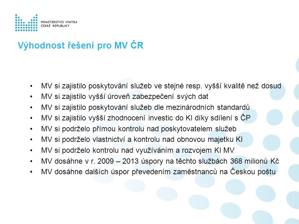 Výhodnost řešení pro MV ČR MV si zajistilo poskytování služeb ve stejné resp.