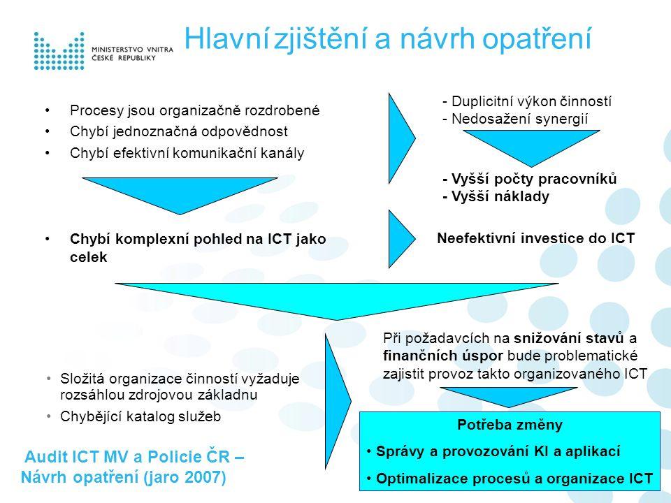 Hlavní zjištění a návrh opatření Procesy jsou organizačně rozdrobené Chybí jednoznačná odpovědnost Chybí efektivní komunikační kanály Chybí komplexní pohled na ICT jako celek - Duplicitní výkon činností - Nedosažení synergií Neefektivní investice do ICT - Vyšší počty pracovníků - Vyšší náklady Při požadavcích na snižování stavů a finančních úspor bude problematické zajistit provoz takto organizovaného ICT Potřeba změny Správy a provozování KI a aplikací Optimalizace procesů a organizace ICT Složitá organizace činností vyžaduje rozsáhlou zdrojovou základnu Chybějící katalog služeb Audit ICT MV a Policie ČR – Návrh opatření (jaro 2007)