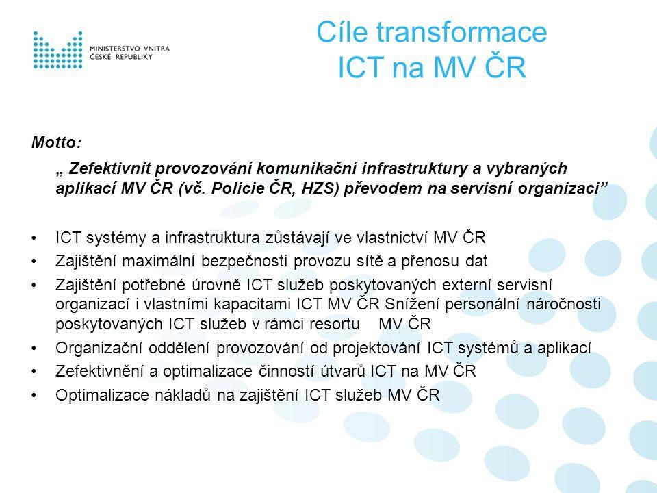 Výběr Poskytovatele Zakázka byla zadána dle ZVZ, s využitím výjimky dle citovaného ustanovení ZVZ, konkrétně výzva vybranému dodavateli (ČP) k předložení nabídky (ochrana utajovaných informací, zvláštní bezpečnostní opatření) Předání požadavků MV ČR formou zadávací dokumentace: Zajištění správy a provozování komunikační infrastruktury Ministerstva vnitra a Policie ČR Manažerská a majetková kontrola MVČR nad ČP jako super - pojistka pro kontrolu a vymáhání plnění služeb Poskytovatelem Kombinaci těchto a dalších požadavků (osvědčením pro přístup k utajované informaci, předmět podnikání,…) splňovala jen Česká pošta, s.p.
