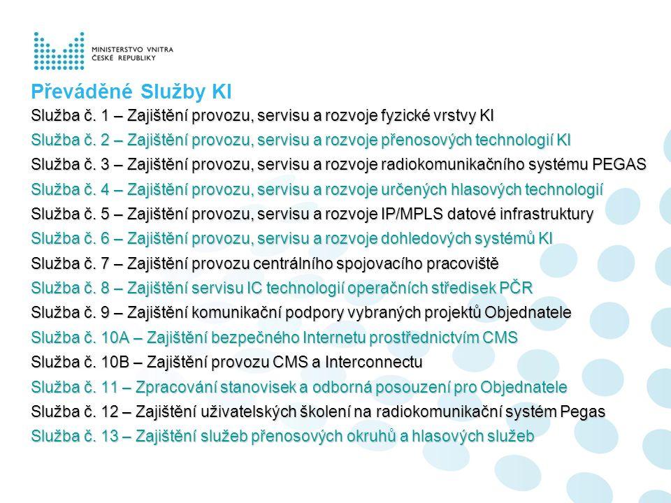 Převáděné Služby KI Služba č. 1 – Zajištění provozu, servisu a rozvoje fyzické vrstvy KI Služba č.