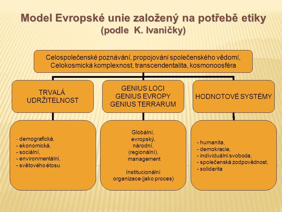 Model Evropské unie založený na potřebě etiky (podle K.