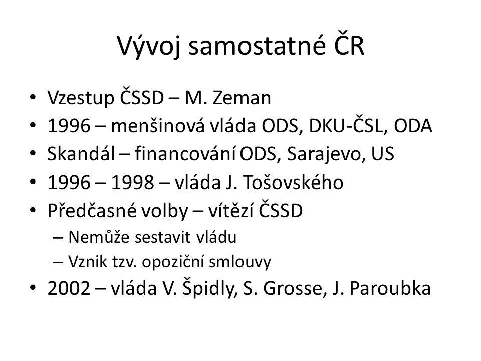 Vývoj samostatné ČR Vzestup ČSSD – M.