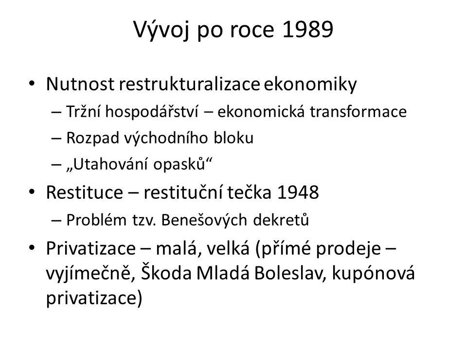 """Vývoj po roce 1989 Nutnost restrukturalizace ekonomiky – Tržní hospodářství – ekonomická transformace – Rozpad východního bloku – """"Utahování opasků Restituce – restituční tečka 1948 – Problém tzv."""