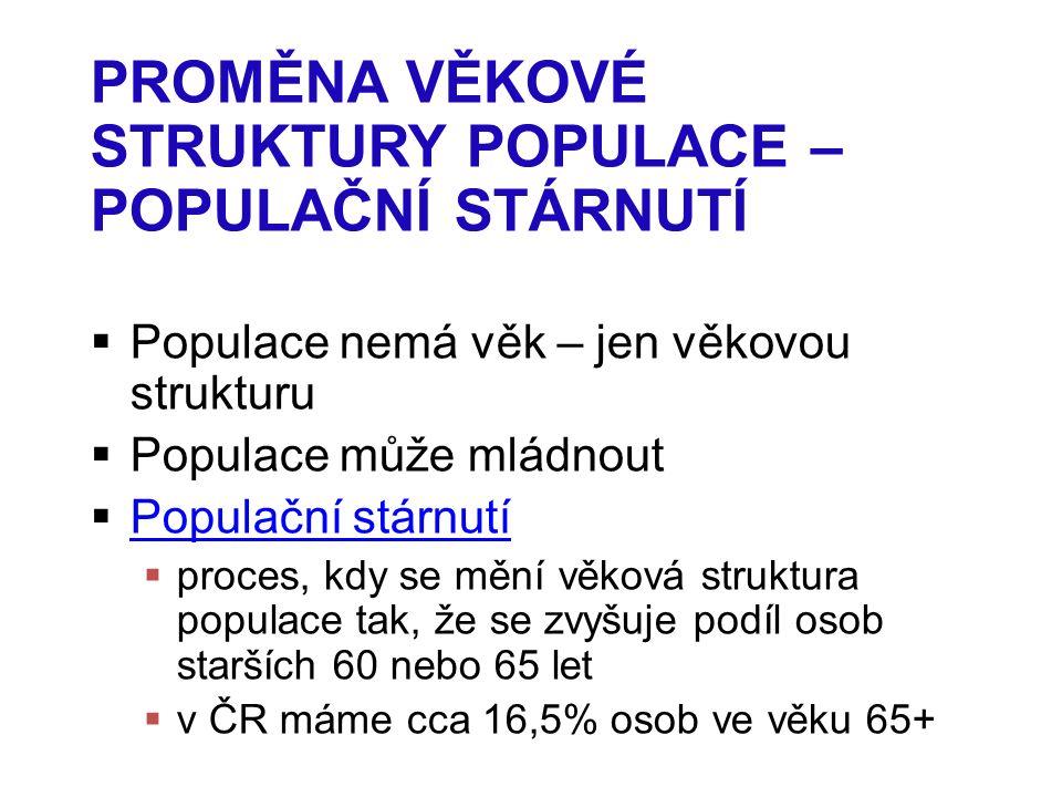 PROMĚNA VĚKOVÉ STRUKTURY POPULACE – POPULAČNÍ STÁRNUTÍ  Populace nemá věk – jen věkovou strukturu  Populace může mládnout  Populační stárnutí Populační stárnutí  proces, kdy se mění věková struktura populace tak, že se zvyšuje podíl osob starších 60 nebo 65 let  v ČR máme cca 16,5% osob ve věku 65+