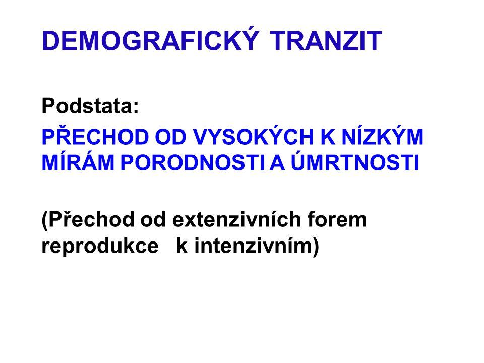 DEMOGRAFICKÝ TRANZIT Podstata: PŘECHOD OD VYSOKÝCH K NÍZKÝM MÍRÁM PORODNOSTI A ÚMRTNOSTI (Přechod od extenzivních forem reprodukce k intenzivním)