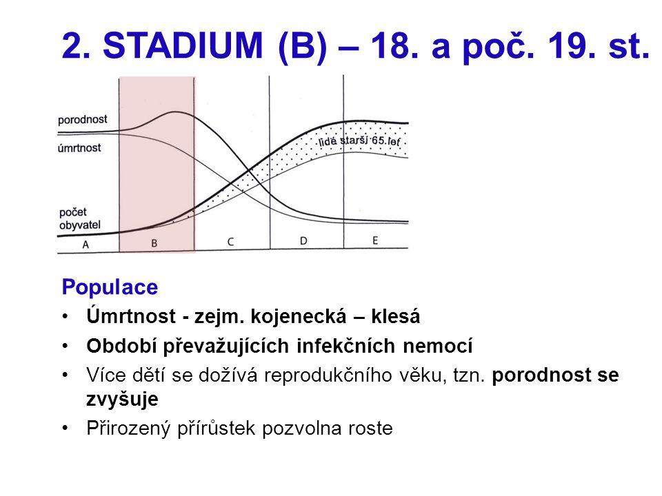 2. STADIUM (B) – 18. a poč. 19. st. Populace Úmrtnost - zejm.