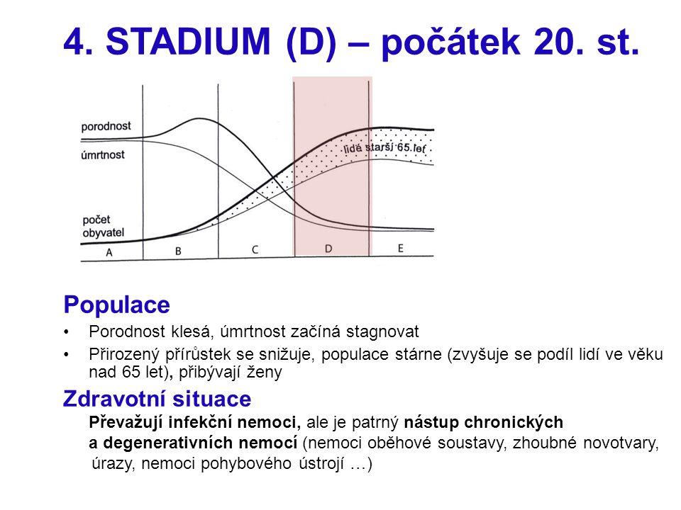 4. STADIUM (D) – počátek 20. st.