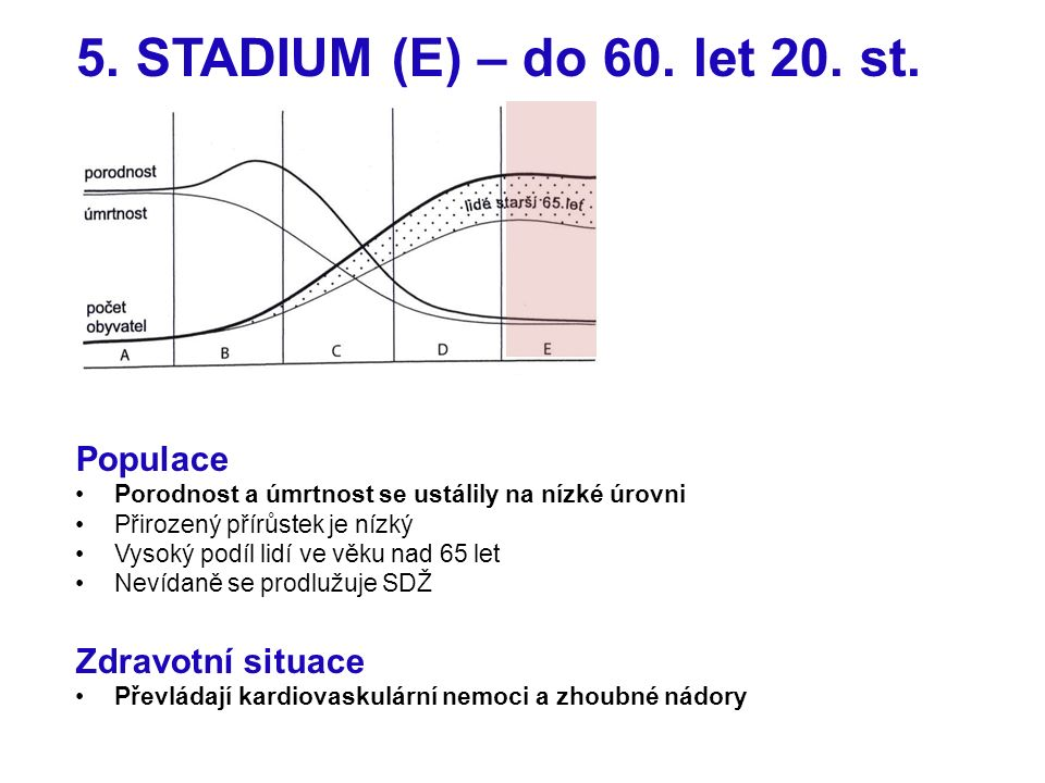 5. STADIUM (E) – do 60. let 20. st.