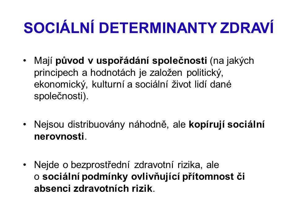 SOCIÁLNÍ DETERMINANTY ZDRAVÍ Mají původ v uspořádání společnosti (na jakých principech a hodnotách je založen politický, ekonomický, kulturní a sociální život lidí dané společnosti).