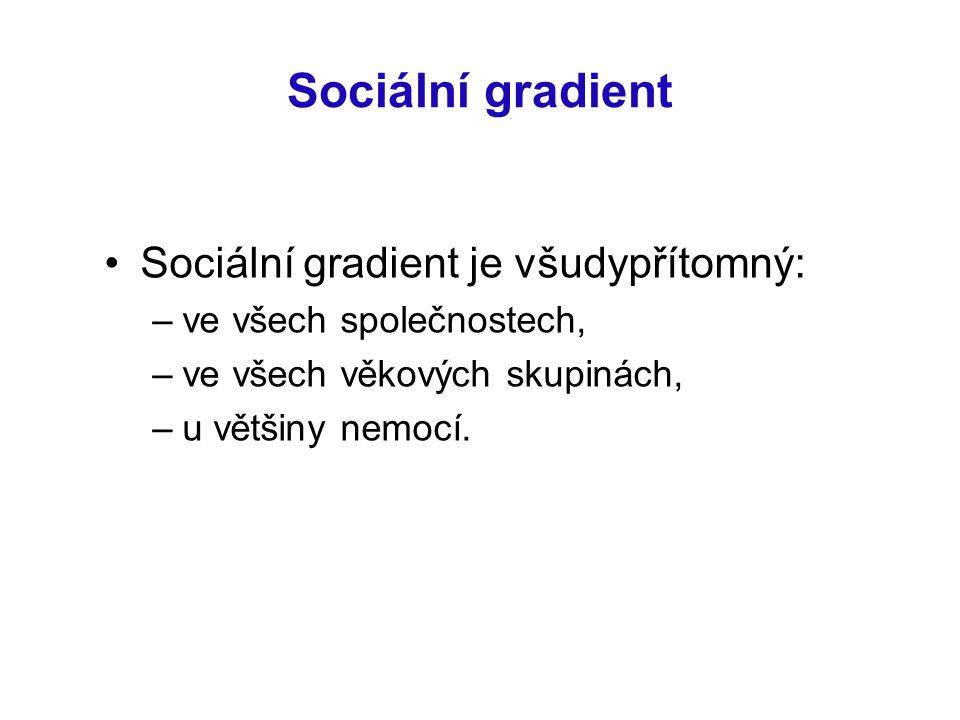 Sociální gradient Sociální gradient je všudypřítomný: –ve všech společnostech, –ve všech věkových skupinách, –u většiny nemocí.