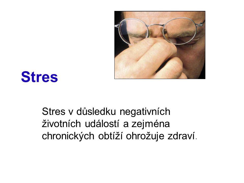Stres Stres v důsledku negativních životních událostí a zejména chronických obtíží ohrožuje zdraví.