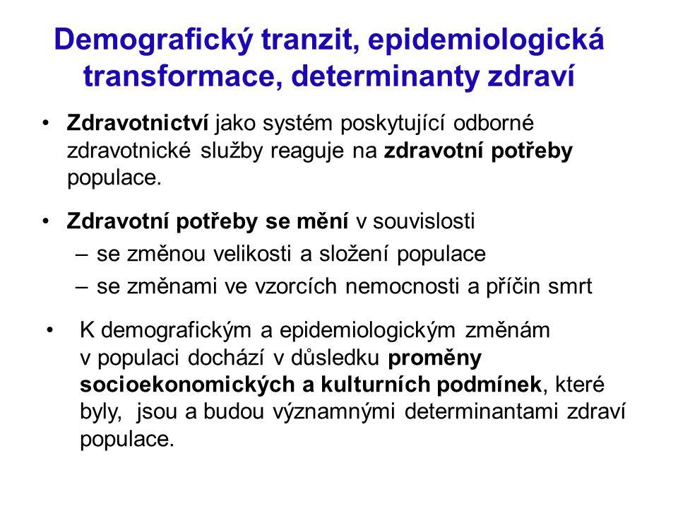 DOPLNĚNÍ TEORIE EPIDEMIOLOGICKÉ TRANSFORMACE 4.