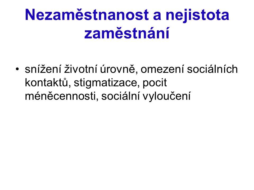 Nezaměstnanost a nejistota zaměstnání snížení životní úrovně, omezení sociálních kontaktů, stigmatizace, pocit méněcennosti, sociální vyloučení