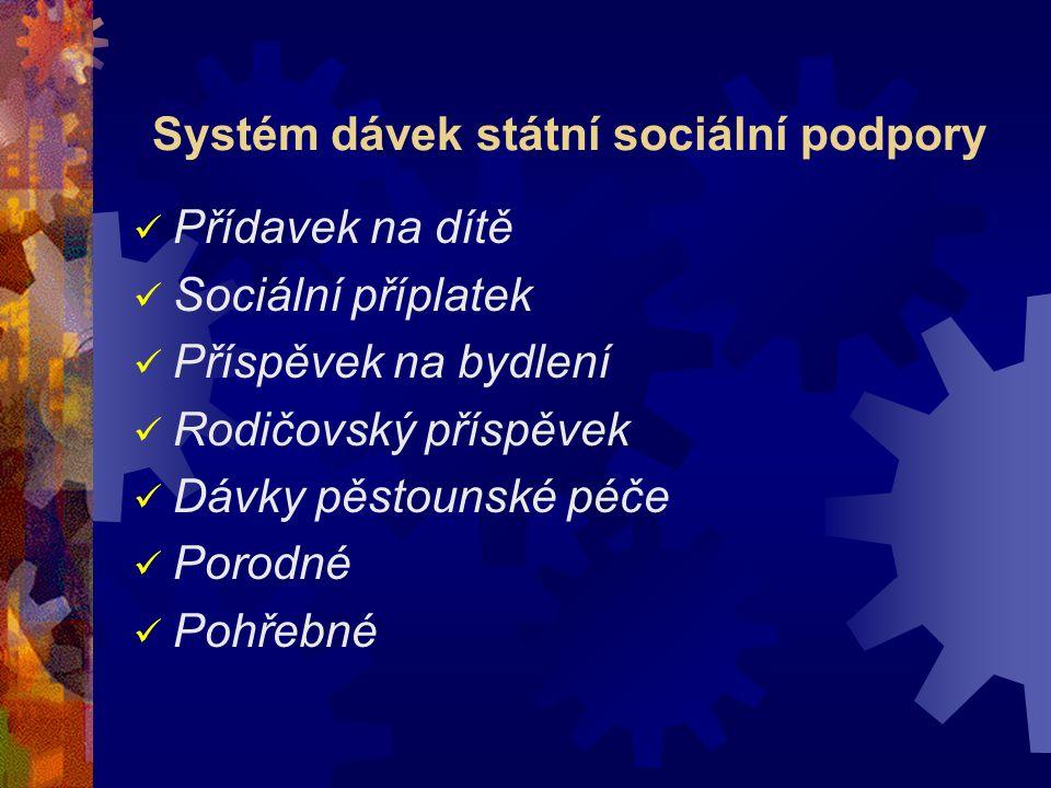 Systém dávek státní sociální podpory Přídavek na dítě Sociální příplatek Příspěvek na bydlení Rodičovský příspěvek Dávky pěstounské péče Porodné Pohřebné