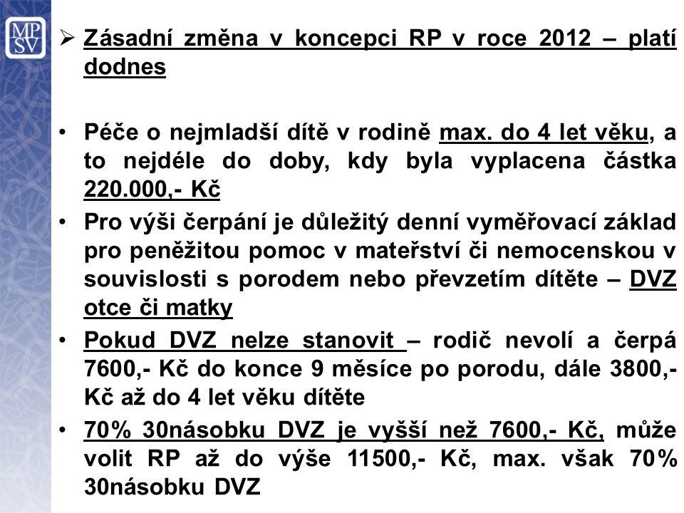  Zásadní změna v koncepci RP v roce 2012 – platí dodnes Péče o nejmladší dítě v rodině max. do 4 let věku, a to nejdéle do doby, kdy byla vyplacena č