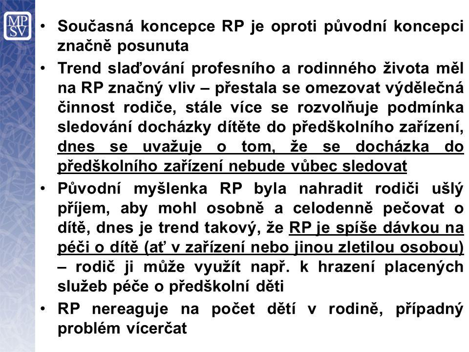 Současná koncepce RP je oproti původní koncepci značně posunuta Trend slaďování profesního a rodinného života měl na RP značný vliv – přestala se omez