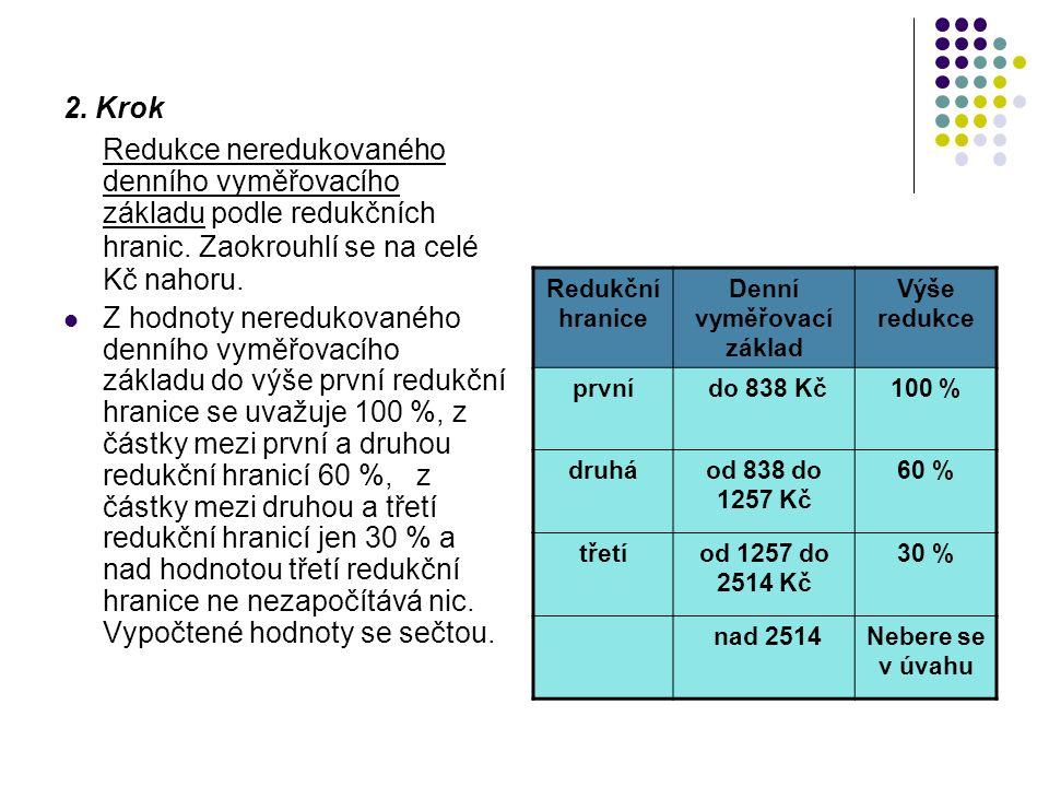 2. Krok Redukce neredukovaného denního vyměřovacího základu podle redukčních hranic.