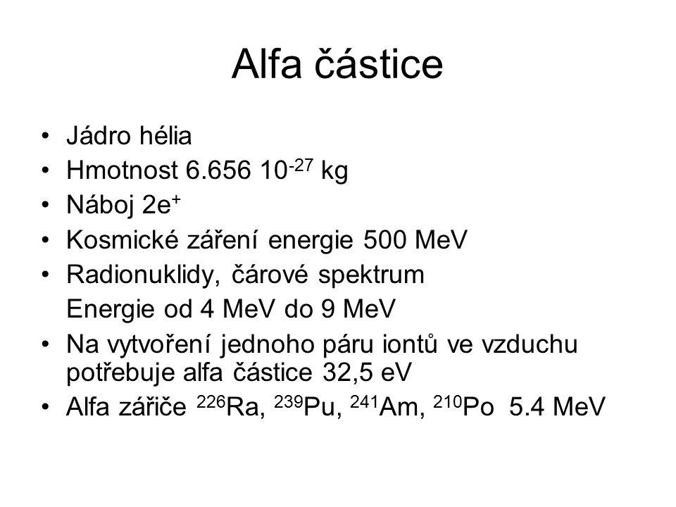 Alfa částice Jádro hélia Hmotnost 6.656 10 -27 kg Náboj 2e + Kosmické záření energie 500 MeV Radionuklidy, čárové spektrum Energie od 4 MeV do 9 MeV Na vytvoření jednoho páru iontů ve vzduchu potřebuje alfa částice 32,5 eV Alfa zářiče 226 Ra, 239 Pu, 241 Am, 210 Po 5.4 MeV