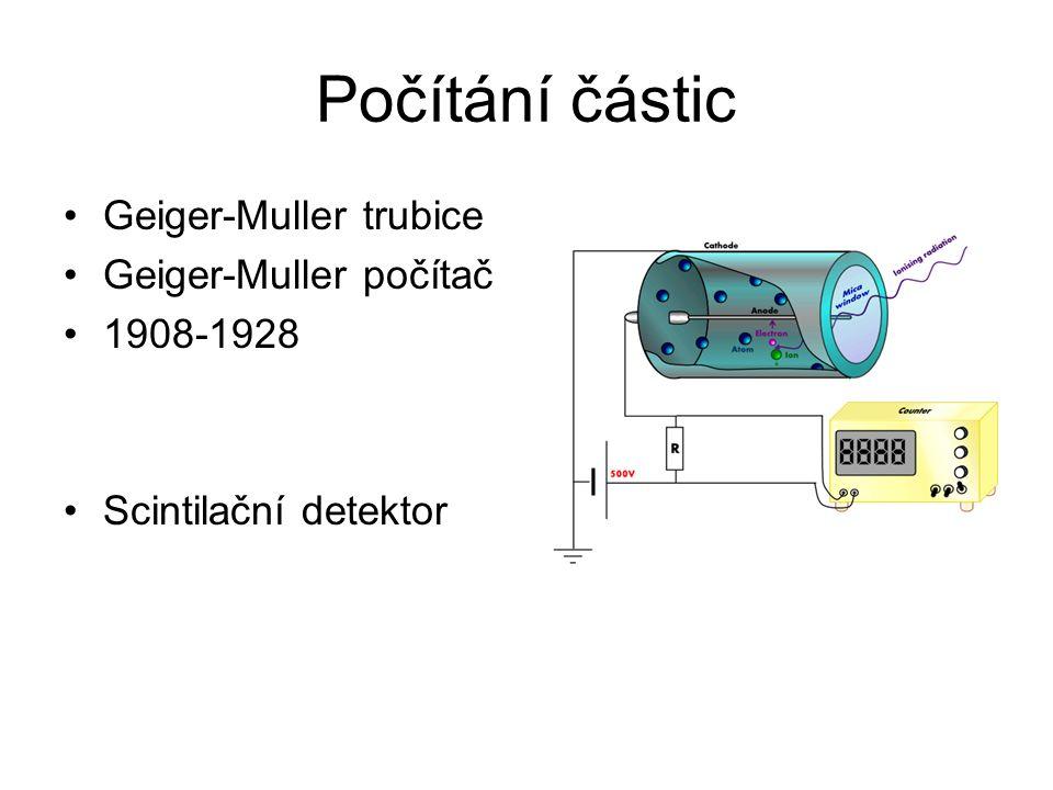 Počítání částic Geiger-Muller trubice Geiger-Muller počítač 1908-1928 Scintilační detektor