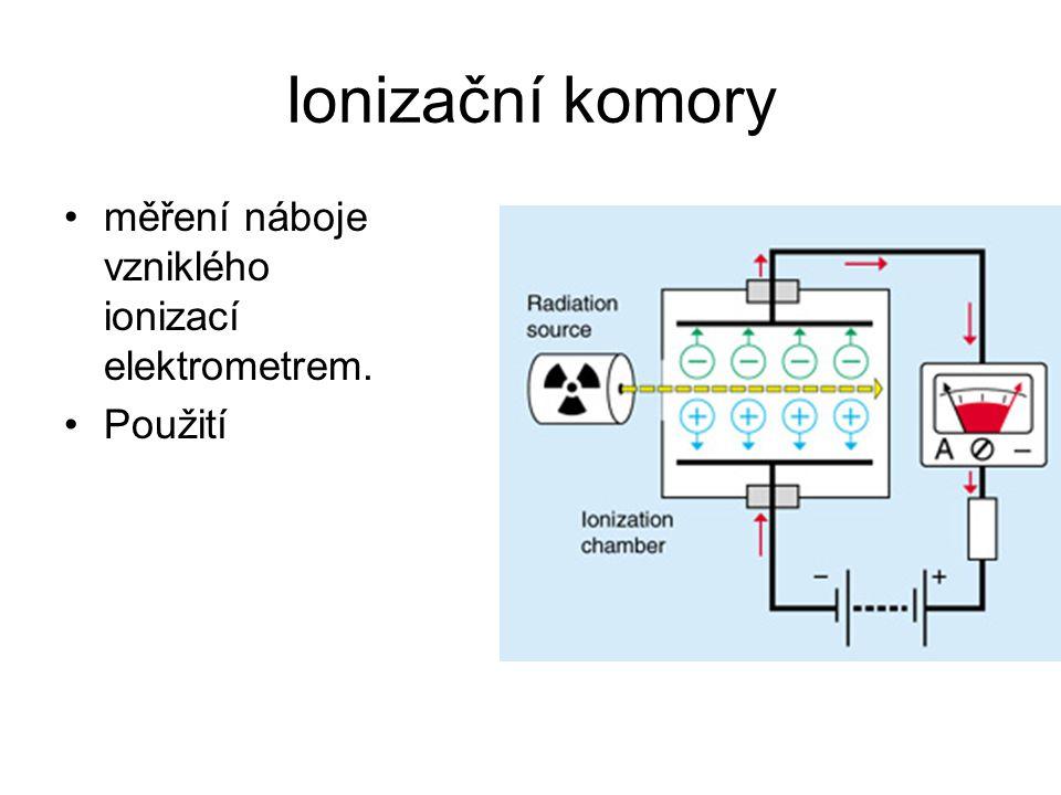 Ionizační komory měření náboje vzniklého ionizací elektrometrem. Použití
