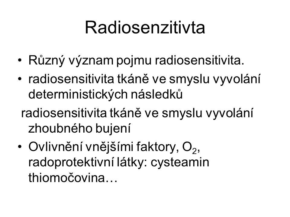 Radiosenzitivta Různý význam pojmu radiosensitivita.