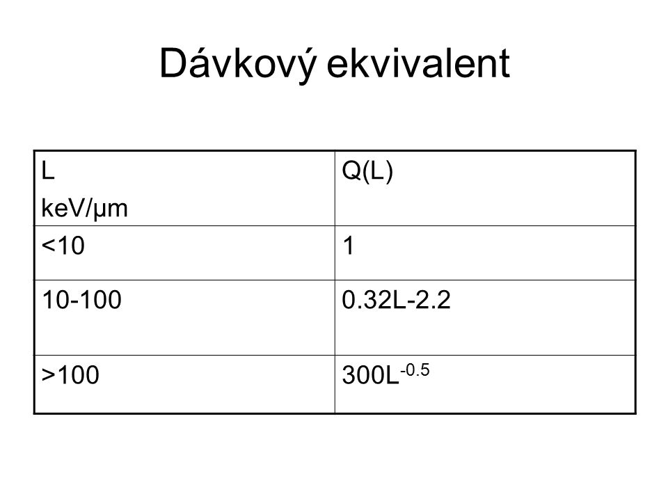 Dávkový ekvivalent L keV/μm Q(L) <101 10-1000.32L-2.2 >100300L -0.5