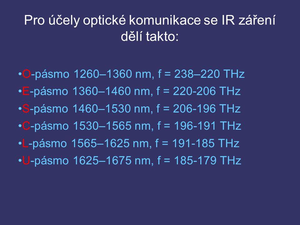 Pro účely optické komunikace se IR záření dělí takto: O-pásmo 1260–1360 nm, f = 238–220 THz E-pásmo 1360–1460 nm, f = 220-206 THz S-pásmo 1460–1530 nm, f = 206-196 THz C-pásmo 1530–1565 nm, f = 196-191 THz L-pásmo 1565–1625 nm, f = 191-185 THz U-pásmo 1625–1675 nm, f = 185-179 THz